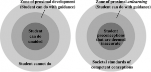 Zones of proximal learning and unlearning